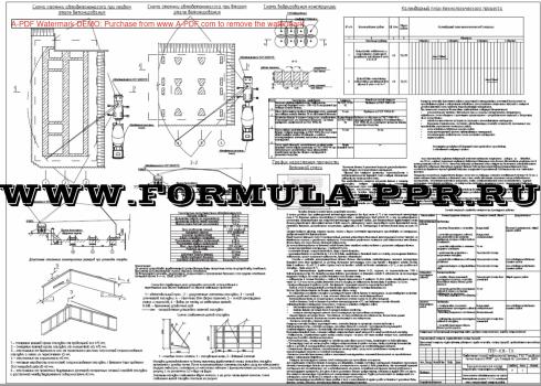 betonirovanie-fundamenta
