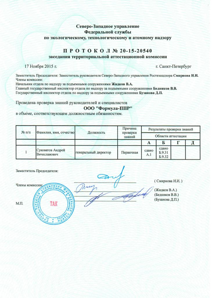 Протокол Ростехнадзор ППР